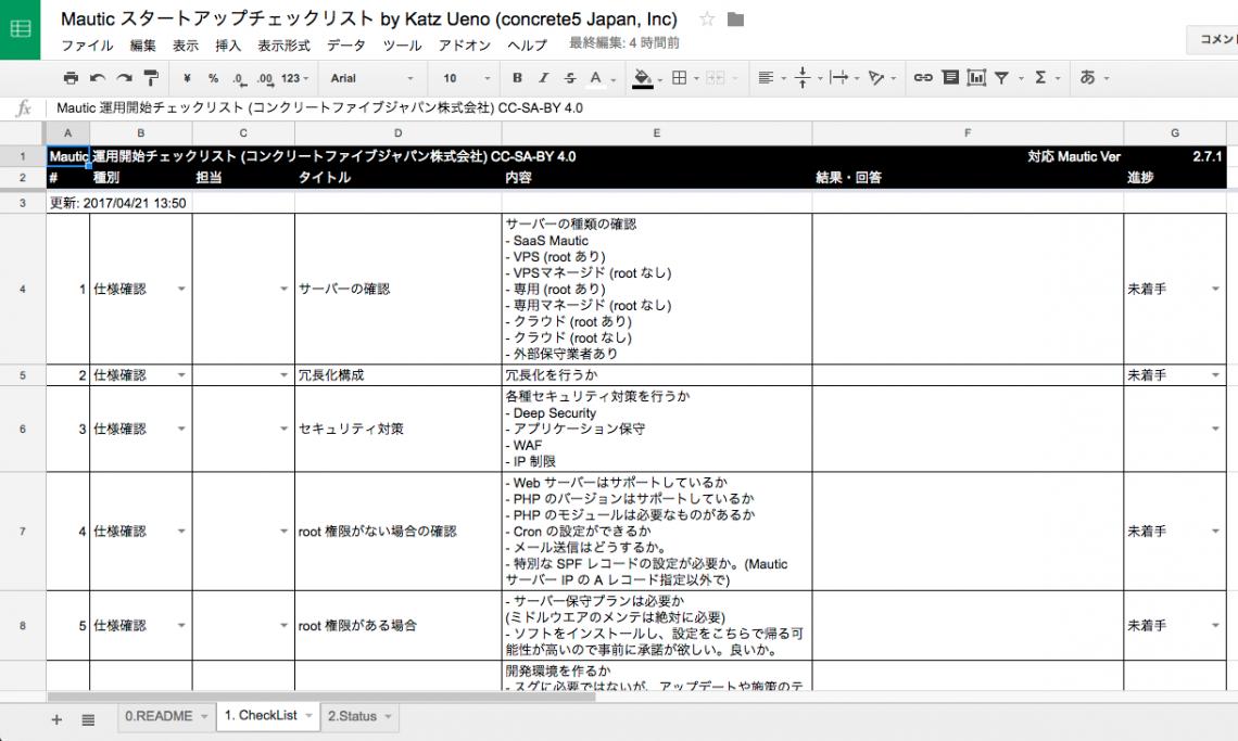 20170421-3_mautic_checklist_readme.png