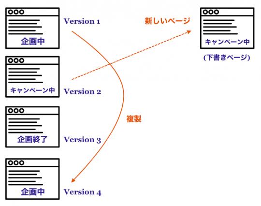 version_copy.png